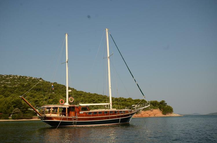 Unknown's 65.0 feet in Split region