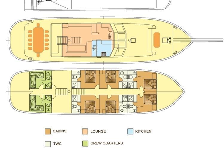 Other boat rental in Šibenik region,