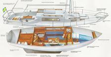 thumbnail-2 Albin Marin 27.0 feet, boat for rent in Stockholm County, SE