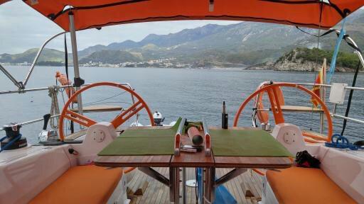 Boat rental in Montenegro,