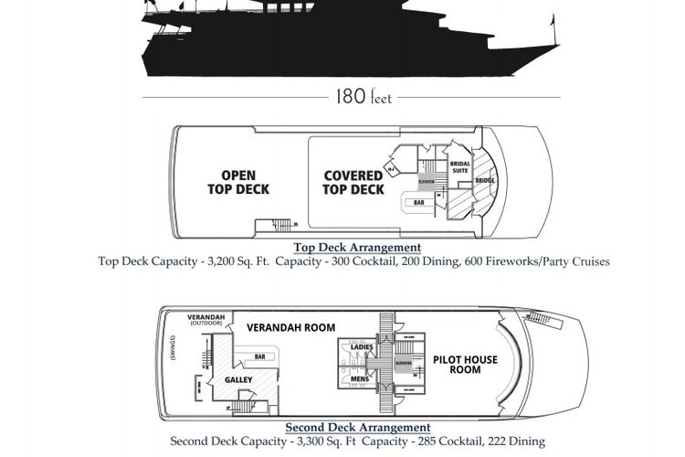 Boat for rent Custom 180.0 feet in Tampa, FL