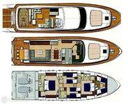 Experience the magic in air of Greece onboard San Lorenzo 72