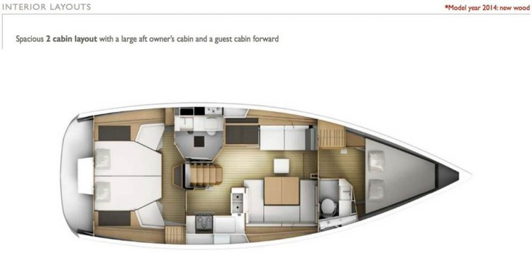 Boat for rent Jeanneau 40.5 feet in Annapolis, MD