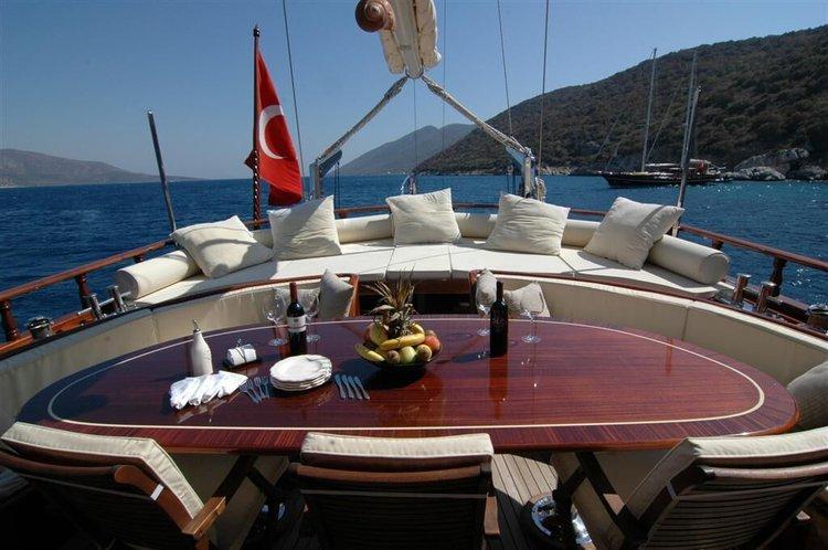 Boat rental in Bodrum/Muğla,