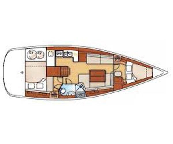 Boat rental in San Diego,