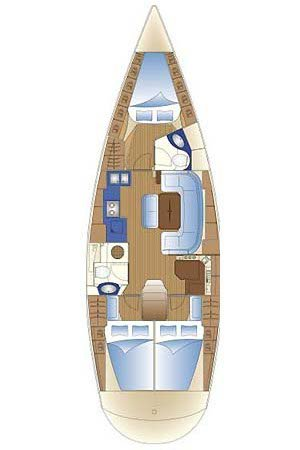 Bavaria Yachtbau boat for rent in Split region