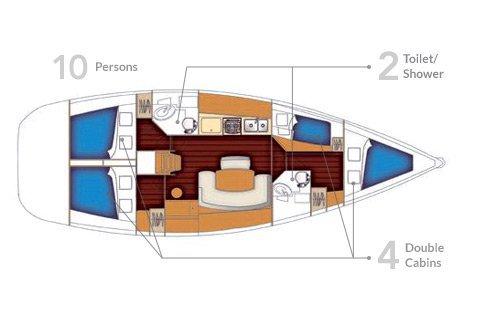 43.0 feet BENETAU in great shape