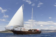 Rent this Turkey sail boat for a true boating adventure