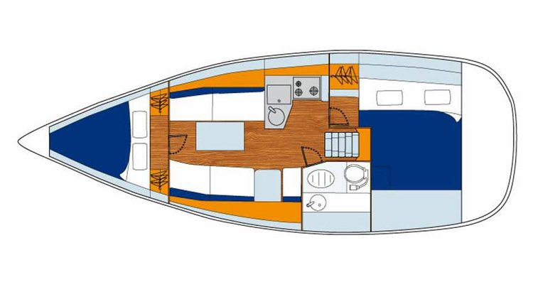 Boating is fun with a Monohull in