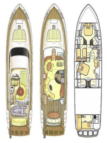 Motor yacht boat rental in Marina Hramina, Murter, Croatia