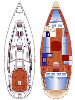 Discover Kvarner surroundings on this Bavaria 36 Bavaria Yachtbau boat